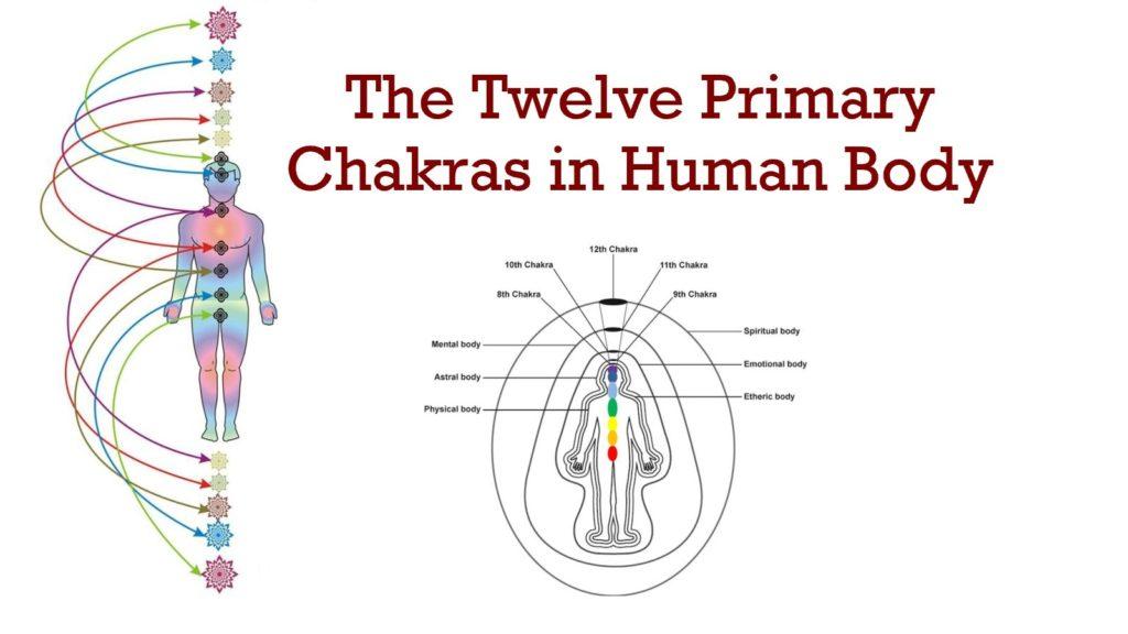 12 chakras in human body
