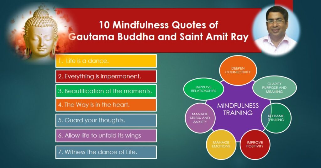 10 Mindfulness Quotes of Gautama Buddha and Saint Amit Ray