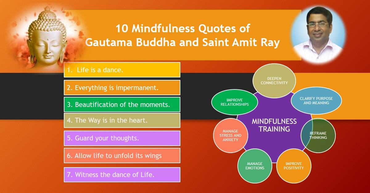 Mindfulness Quotes of Gautama Buddha and Saint Amit Ray